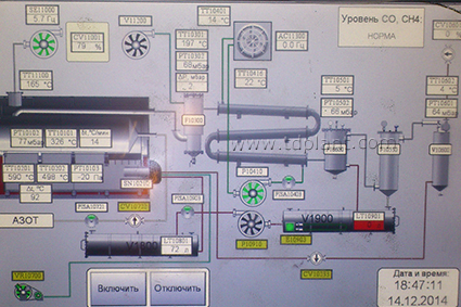 Waste Management Unified System, State Enterprise