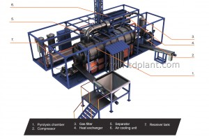 TDP-2-800 plant process flow diagram